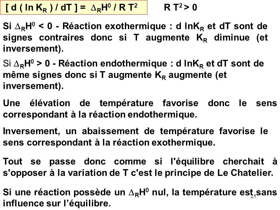 [ d ( ln KR ) / dT ] = DRH0 / R T2 R T2 > 0.